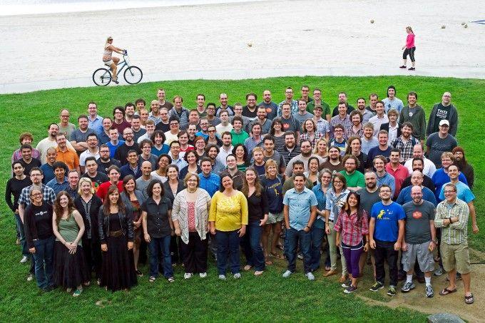 Automattic Team 2012